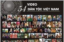 Video cộng đồng 54 dân tộc Việt Nam