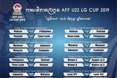 AFF U22 Championship 2019 ដែលកម្ពុជាធ្វើម្ចាស់ផ្ទះចាប់ផ្តើមប្រកួតផ្លូវការនាថ្ងៃទី ១៧ ខែ កុម្ភៈ តទៅ