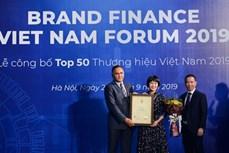 Viettel在2019年越南最具价值品牌50强名单中排在首位