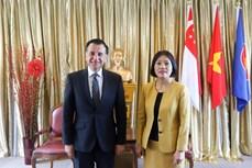 约旦希望同越南加强经贸与投资领域的合作