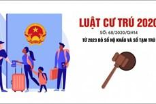 2020年版《居住法》保障公民享有的居住自由权