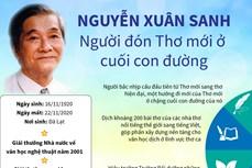 Nhà thơ Nguyễn Xuân Sanh, đại diện cuối cùng của phong trào Thơ Mới qua đời