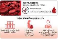 Tăng cường nhận thức về bệnh tan máu bẩm sinh nhằm nâng cao chất lượng dân số