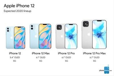 ទូរស័ព្ទ iPhone12 5G ឆ្នាំ ២០២០ នឹងត្រូវពន្យារពេលបង្ហាញខ្លួន
