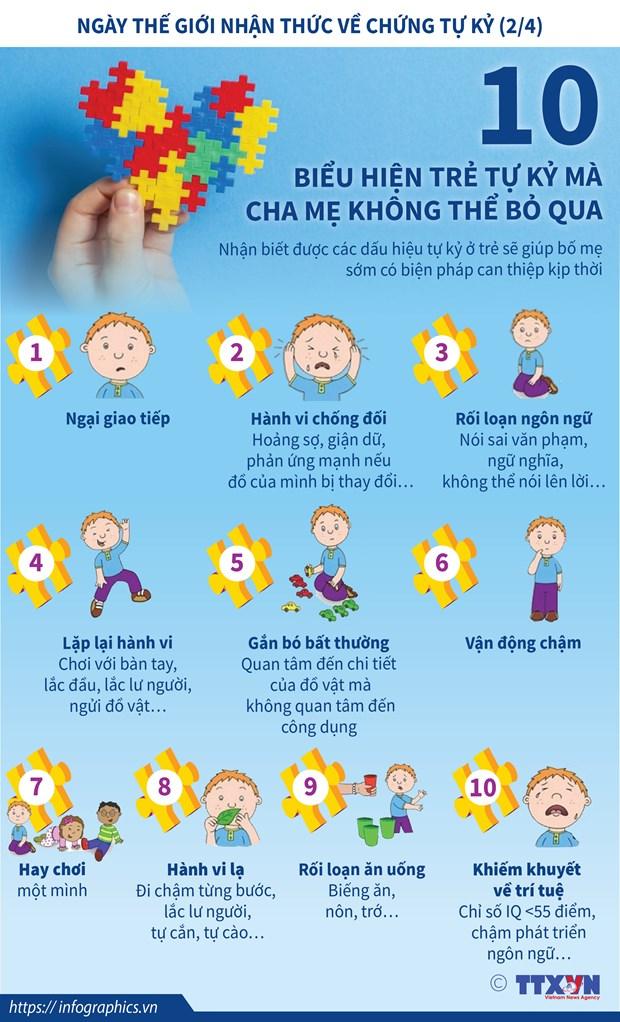 Ngay the gioi nhan thuc ve chung tu ky (2/4): Can thiep dua tren vui choi giup tre tu ky phat trien hinh anh 1