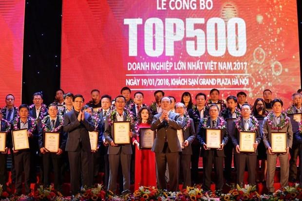 2020年越南企业500强榜单出炉 hinh anh 1