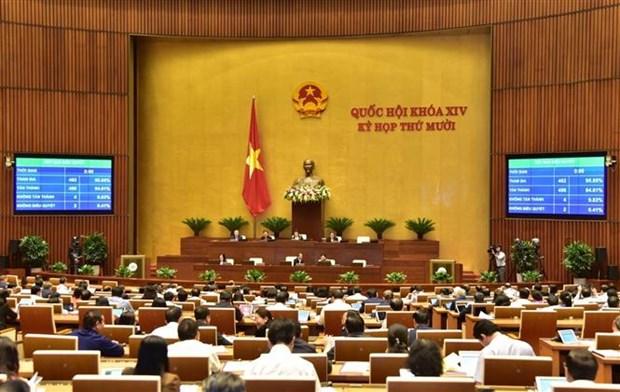 越南第十四届国会第十次会议:批准任命三名政府成员和最高人民法院法官 hinh anh 1