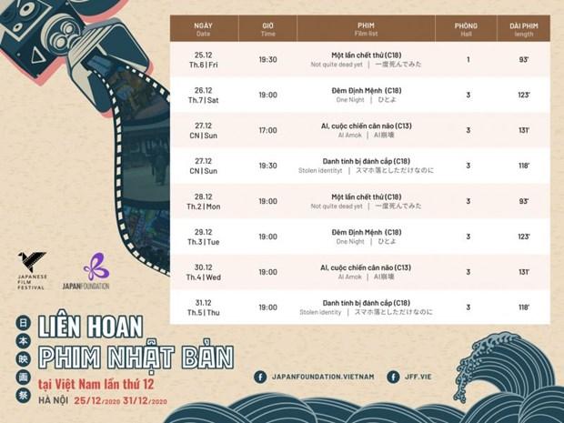 第12次在越日本电影节即将举行 hinh anh 1