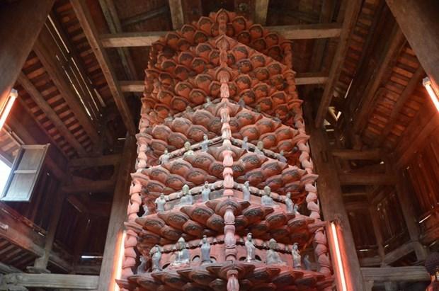 保护和弘扬国家级特殊遗迹--笔塔寺 hinh anh 2