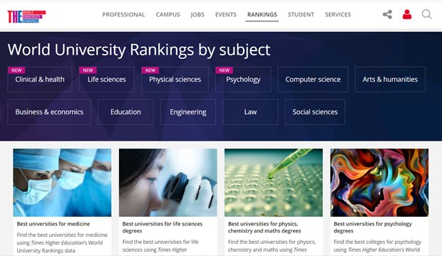 2022年度高等教育世界大学排名:河内国家大学物理科学保持全球601-800区间 hinh anh 2
