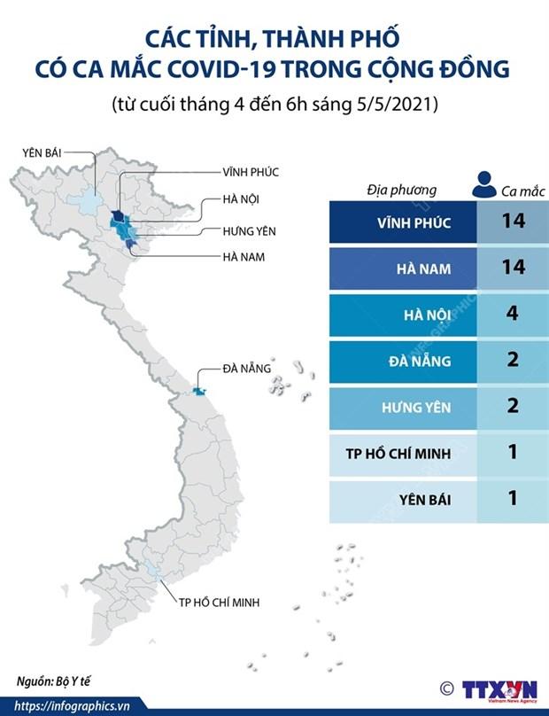 Viet Nam da co 585.539 nguoi duoc tiem vaccine phong COVID-19 hinh anh 1