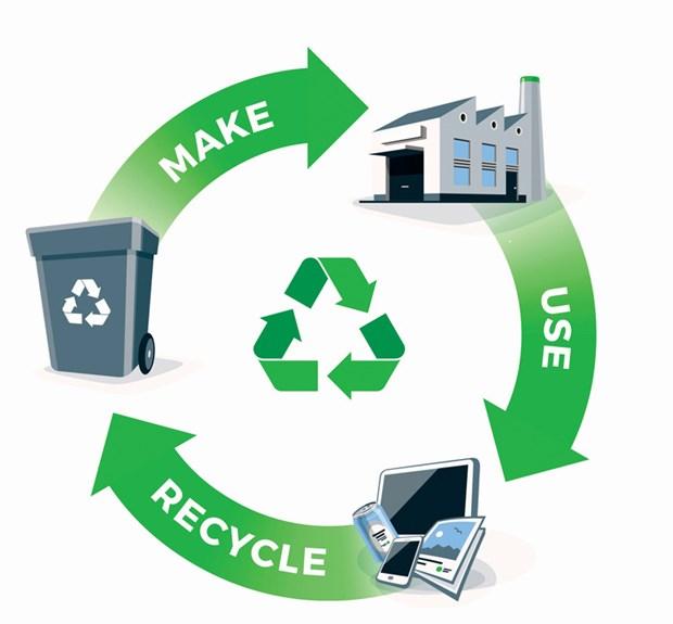 越南与日本加强废物管理和循环经济领域合作 hinh anh 1