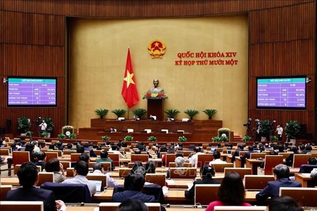 越南第十四届国会第十一次会议开始国会主席、国家选举委员会主席选举流程 hinh anh 1