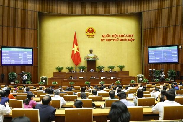 国会批准将黎明慨和黎文成任命为政府副总理 hinh anh 1