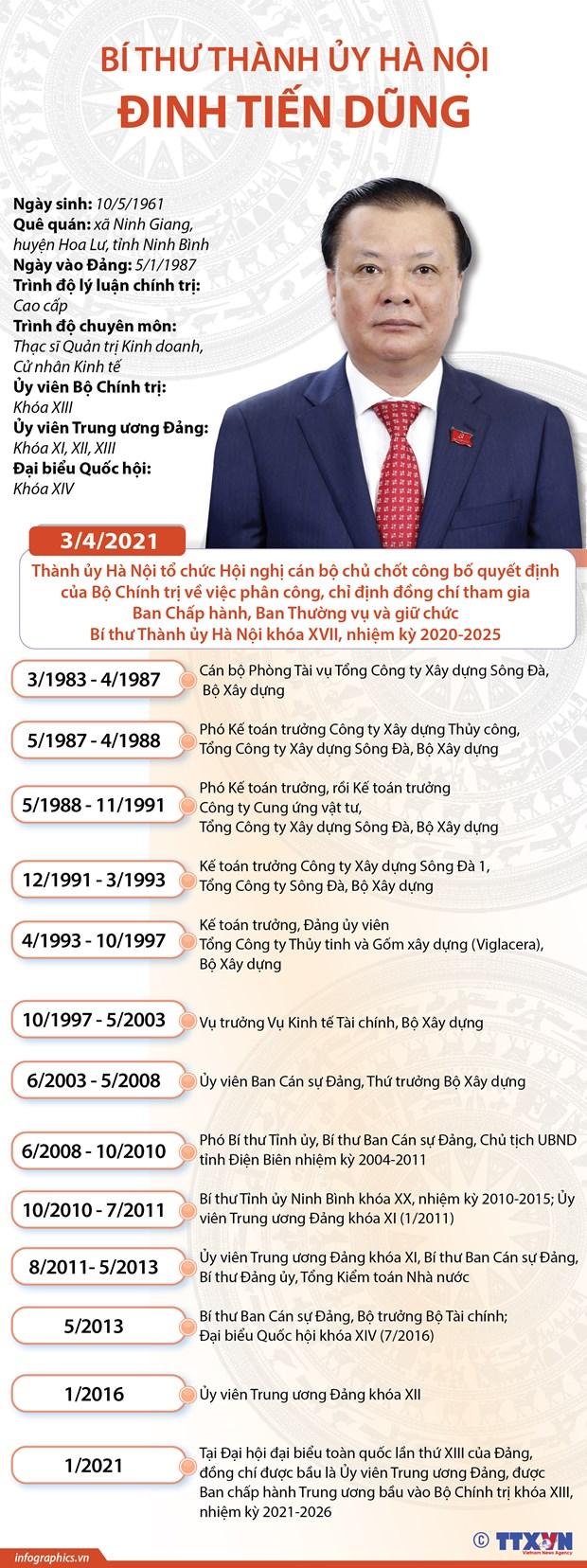 Cong bo quyet dinh cua Bo Chinh tri phan cong dong chi Dinh Tien Dung lam Bi thu Thanh uy Ha Noi hinh anh 3