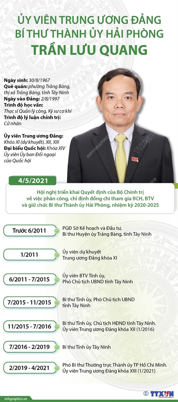 Phan cong ong Tran Luu Quang lam Bi thu Thanh uy Hai Phong hinh anh 3